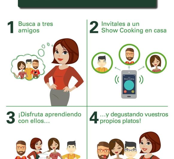 Showcooking Thermomix® Sevilla