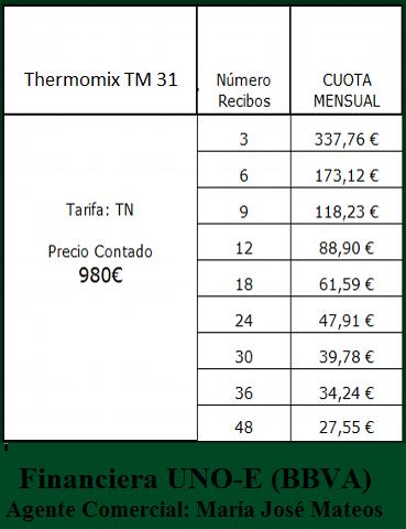 Cocina Sana e Internacional con Thermomix®